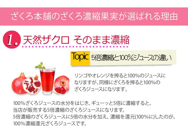 ざくろ本舗のざくろ濃縮果汁は、天然ザクロをそのまま濃縮しています。100%ザクロジュースや濃縮還元ざくろジュースの5倍のエストロゲンが摂取できます。